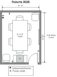 Standard Conference Table Dimensions Standard Table Dimensions Wanderfit Co