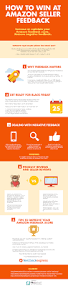 amazon black friday credit card infographic how to win at amazon seller feedback feedbackexpress