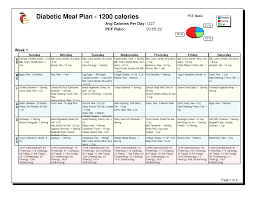 famous diabetic diet meal plan 1200 calories 1650 x 1275 208 kb