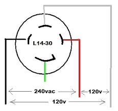 wire a dryer outlet fancy 220 plug wiring diagram carlplant