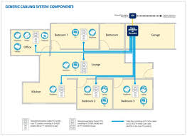 cat6 home network design house design plans