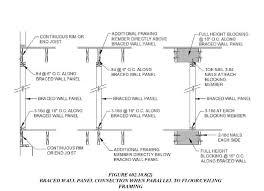 Standard Interior Wall Thickness Lawriter Oac
