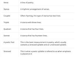 pattern poem definition poetry the petey greene program