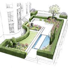 Design A Garden Layout Garden Initials Winter Without Grass For Fencing Design Designs