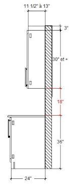 norme hauteur plan de travail cuisine norme hauteur plan de travail cuisine idées de design suezl com
