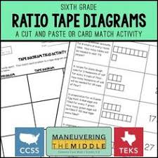 solving ratio problems using tape diagrams math activities