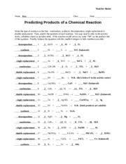 worksheet types of reactions teacher 10 2 h 2 o 2 2 h 2 o
