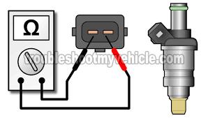 part 1 how to test the fuel injectors 1 5l honda civic