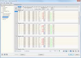 steel general stress analysis dlubal software