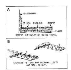 fastening carpets