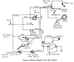 ignition switch wiring for 316 picturesque john deere diagram