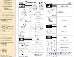 lexus maintenance manual lexus lx470 uzj100