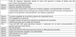 tablas y tarifas isr pagos provisionales 2016 tratamiento fiscal para los agapes facilidades obligaciones y