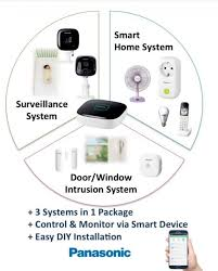 smart home systems panasonic smart home network system model qoa sm u2013 furnitures