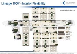 Interior Layout Paris Air Show Aviação Executiva