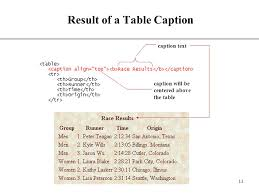 Html Table Title Using Html Tables Ppt Video Online Download