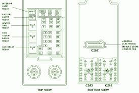 01 f150 fuse box diagram 2001 f150 interior fuse panel diagram