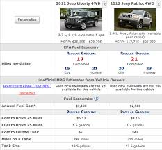 gas mileage for jeep liberty 4x4 vs patriot 4x4 jeepforum com