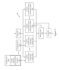 patent us8674856 data compression utilizing longest common