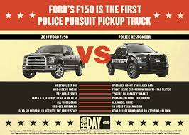 ford u0027s f150 is the first police pursuit pickup truck the ford