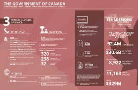 twenty fourth annual report to the prime minister on the public