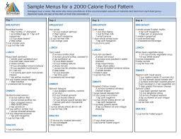 food menu template 03 edit fill sign online handypdf