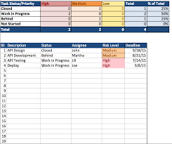 Project Management Template Excel Free Capacity Planning Template In Excel Spreadsheet