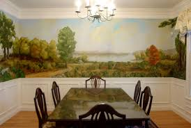 Dining Room Mural Of Panoramic Landscape Arteriors - Dining room mural