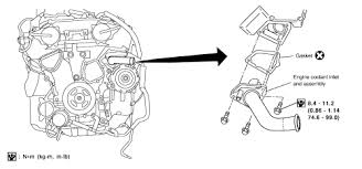 where is the thermostat housing on a 99 nissan altima fixya