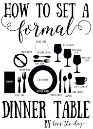 Informal Table Setting by Proper Place Setting Tutorials Love The Day