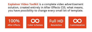 explainer video toolkit by taerar videohive