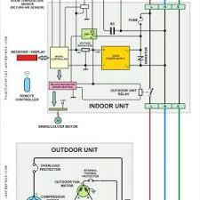 wiring diagram whirlpool dryer archives elisaymk fresh wiring