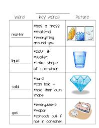 all grade worksheets solid liquid gas worksheet all grade