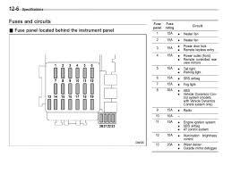 fuse box 2012 honda accord honda wiring diagram gallery