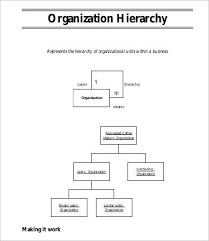 large organizational chart template 9 free word pdf documents