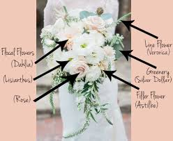 types of flower arrangements get to know your flower types fiftyflowers the blog