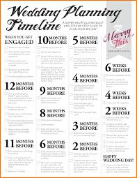 step by step wedding planning 4 timeline for wedding planning expense report