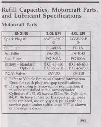 important tune up information page 2 ford truck enthusiasts forums