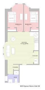 4029 spruce street how propertieshow properties