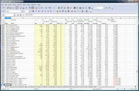 spread sheet spreadsheet samples
