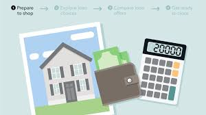 How To Read A House Plan How To Decide How Much To Spend On Your Down Payment Consumer