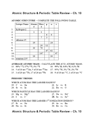 atomic structure and the periodic table worksheet periodic