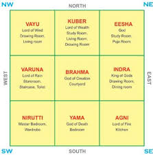 pooja room vastu pooja room vastu pooja room vastu rules on
