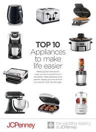 Top Ten Kitchen Appliances | nett top ten kitchen appliances brands inspirational small
