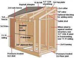Simple Plans For Toy Box by Outdoor Storage Box Wood Foter