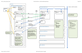 visio data center floor plan 100 visio floor plan download plant layout plans solution