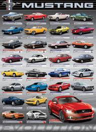 2010 mustang models ford mustang evolution 1000 puzzle now you can assemble the