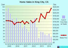 california map king city king city california ca 93930 profile population maps real