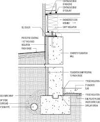 Exterior Basement Wall Insulation by How To Finish Exterior Foundation Insulation