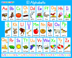 free worksheets alphabet picture chart free math worksheets